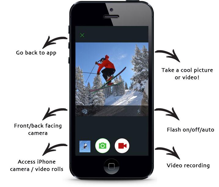 SnowZoom Sharing iPhone app – Snow Zoom Bringing Street Cred